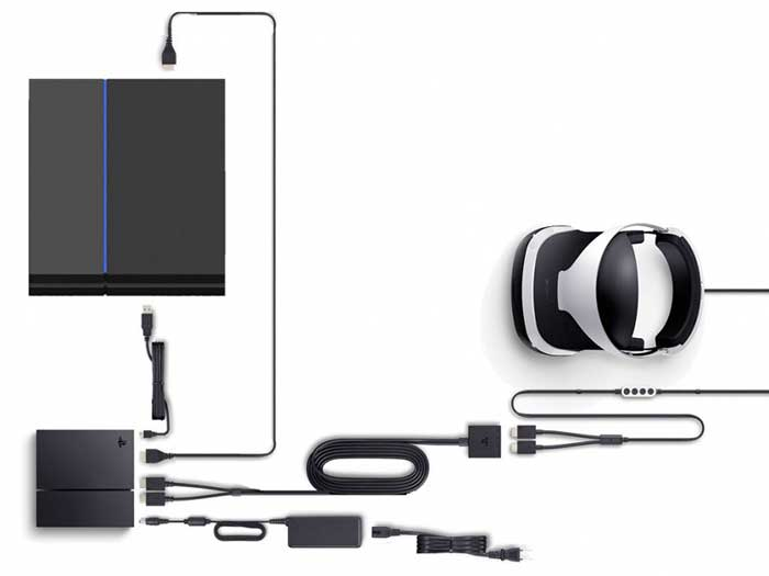 schema configurare la Sony Playstation Vr